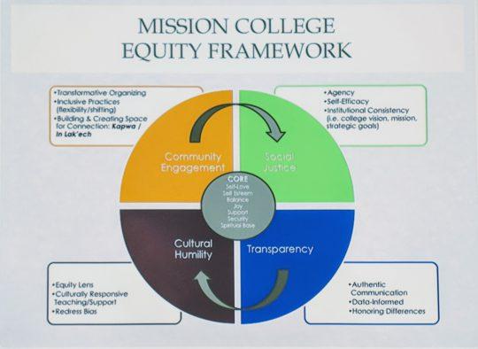MissionEquity